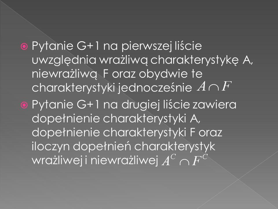 Pytanie G+1 na pierwszej liście uwzględnia wrażliwą charakterystykę A, niewrażliwą F oraz obydwie te charakterystyki jednocześnie