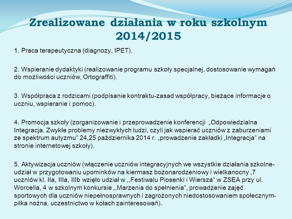 Zrealizowane działania w roku szkolnym 2014/2015