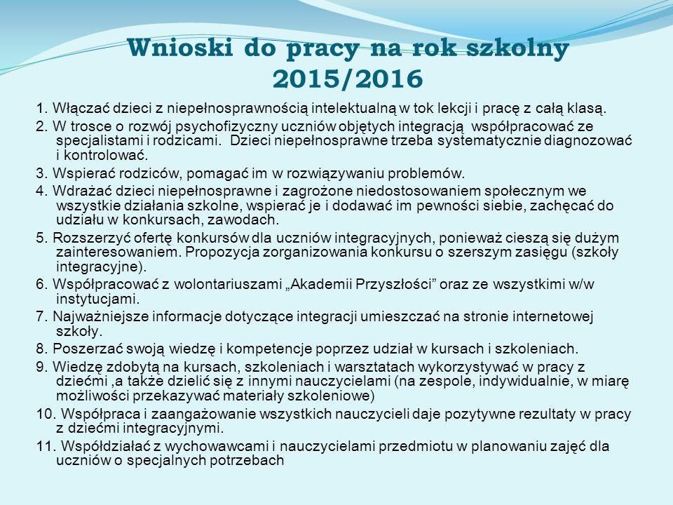 Wnioski do pracy na rok szkolny 2015/2016