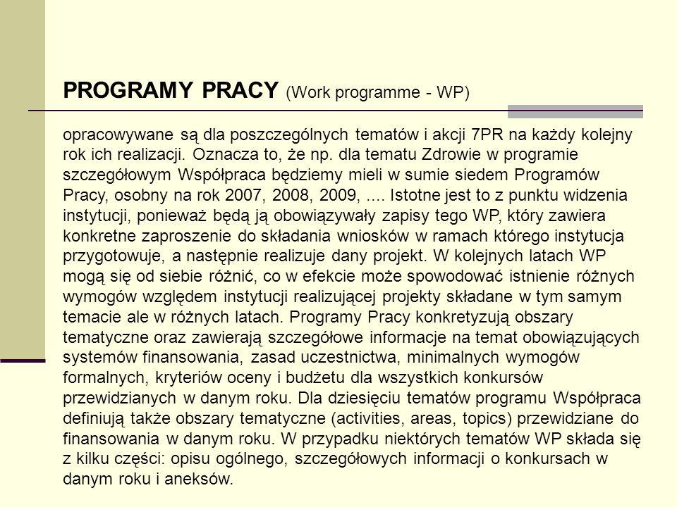 PROGRAMY PRACY (Work programme - WP)