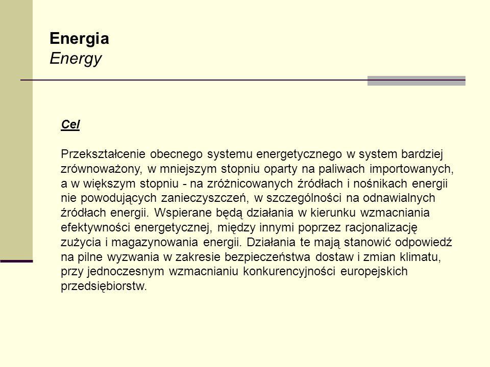Energia Energy. Cel.