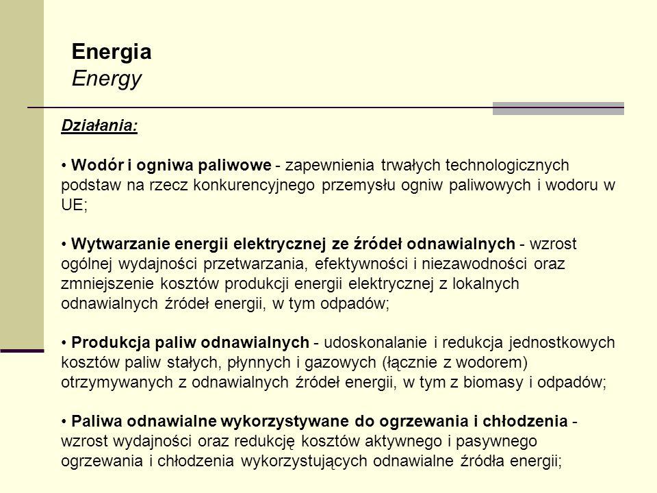 Energia Energy Działania:
