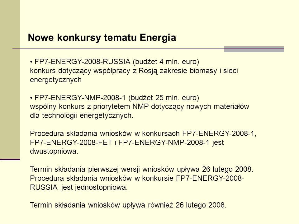 Nowe konkursy tematu Energia