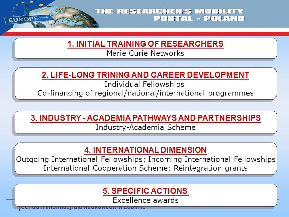 1. INITIAL TRAINING OF RESEARCHERS