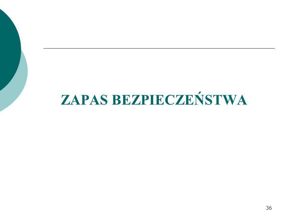 ZAPAS BEZPIECZEŃSTWA