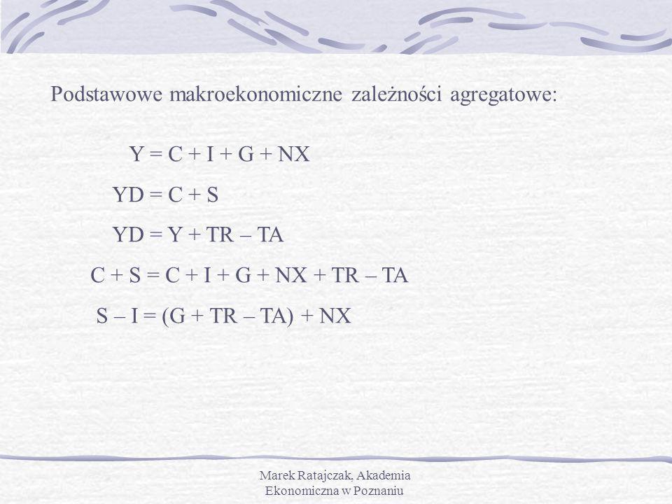 Marek Ratajczak, Akademia Ekonomiczna w Poznaniu