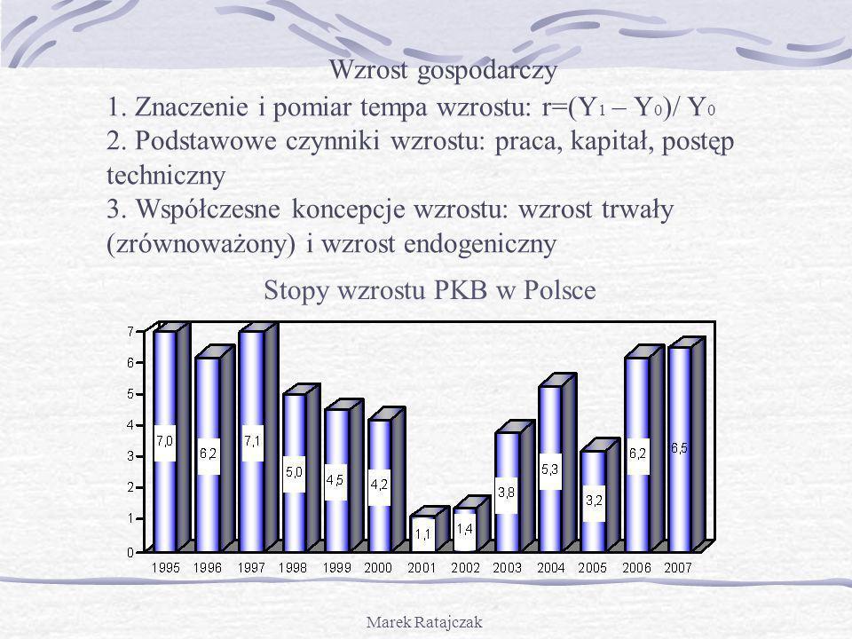 Wzrost gospodarczy 1. Znaczenie i pomiar tempa wzrostu: r=(Y1 – Y0)/ Y0 2. Podstawowe czynniki wzrostu: praca, kapitał, postęp techniczny 3. Współczesne koncepcje wzrostu: wzrost trwały (zrównoważony) i wzrost endogeniczny