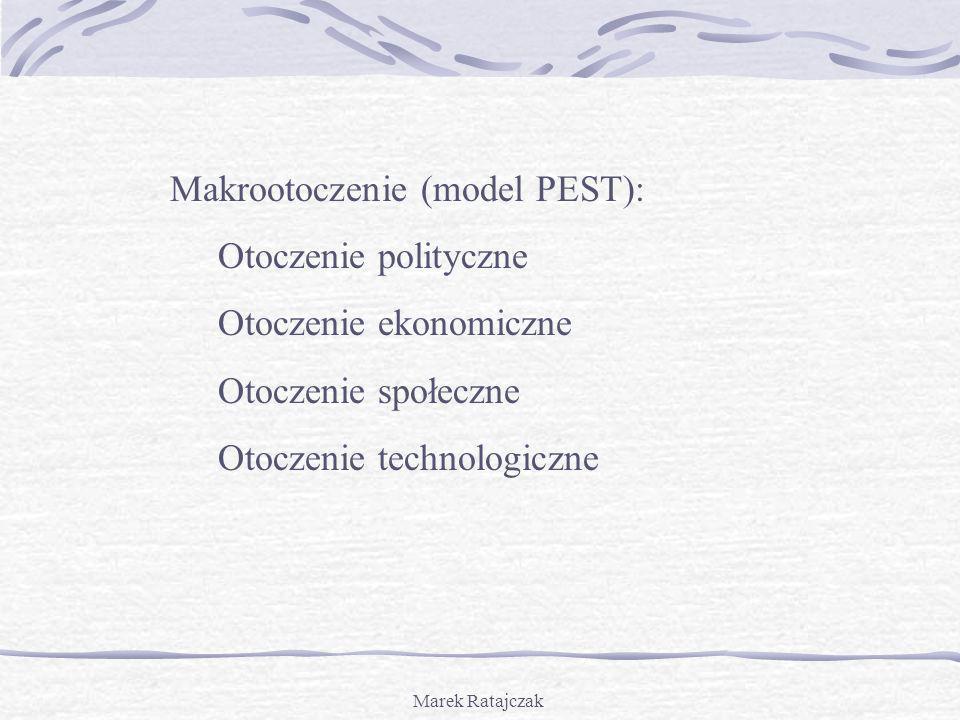 Makrootoczenie (model PEST): Otoczenie polityczne