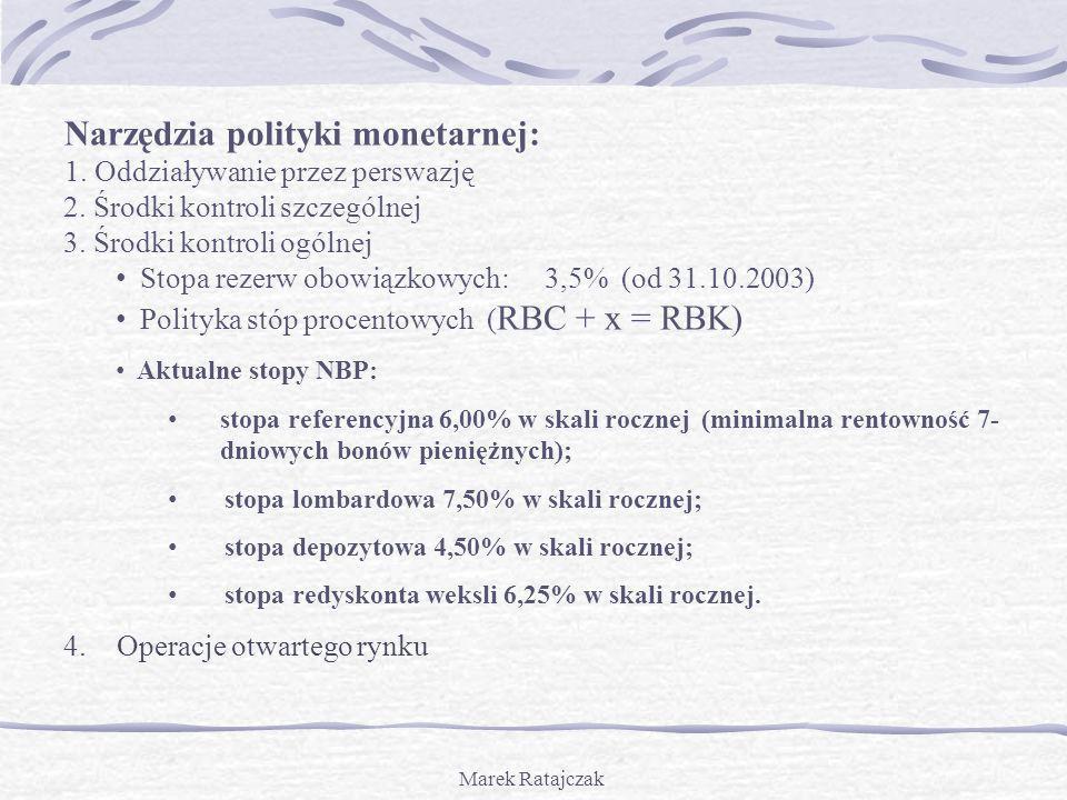 Narzędzia polityki monetarnej:
