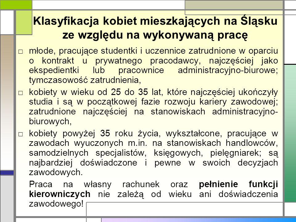 Klasyfikacja kobiet mieszkających na Śląsku ze względu na wykonywaną pracę