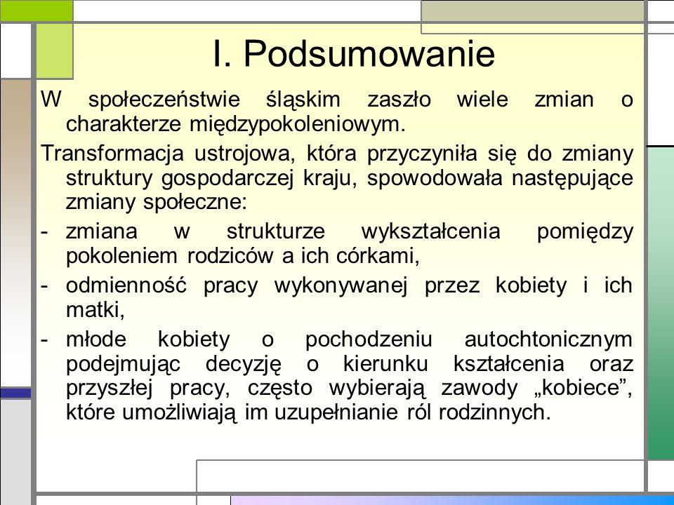 I. Podsumowanie W społeczeństwie śląskim zaszło wiele zmian o charakterze międzypokoleniowym.