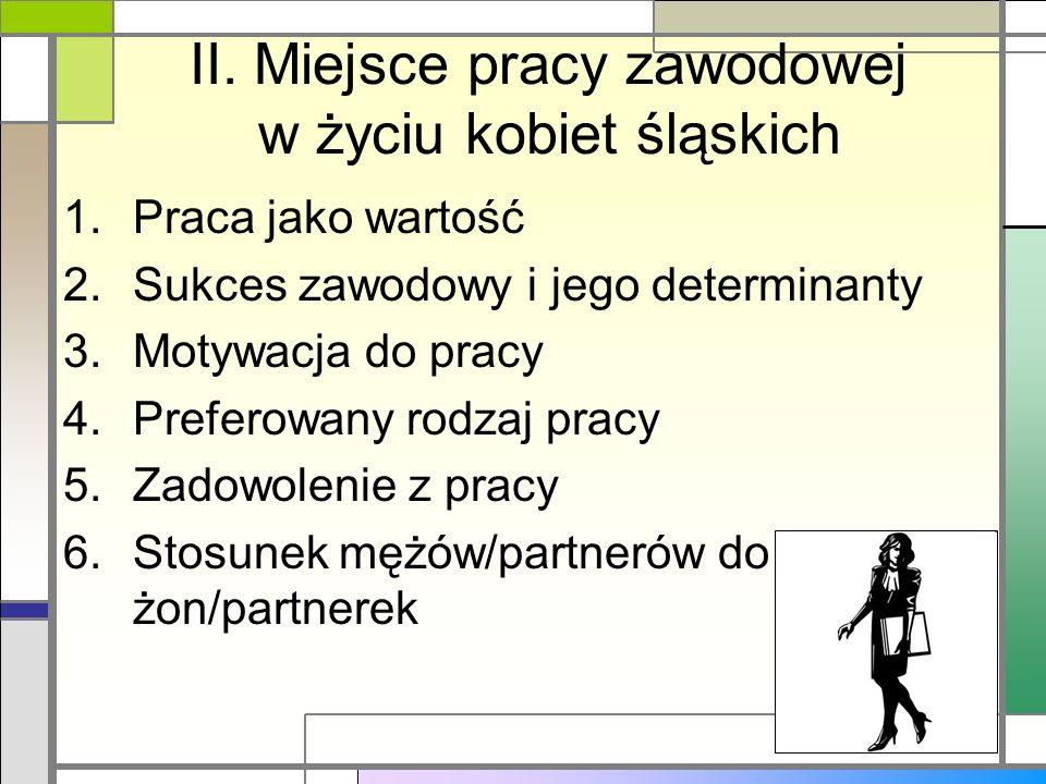 II. Miejsce pracy zawodowej w życiu kobiet śląskich