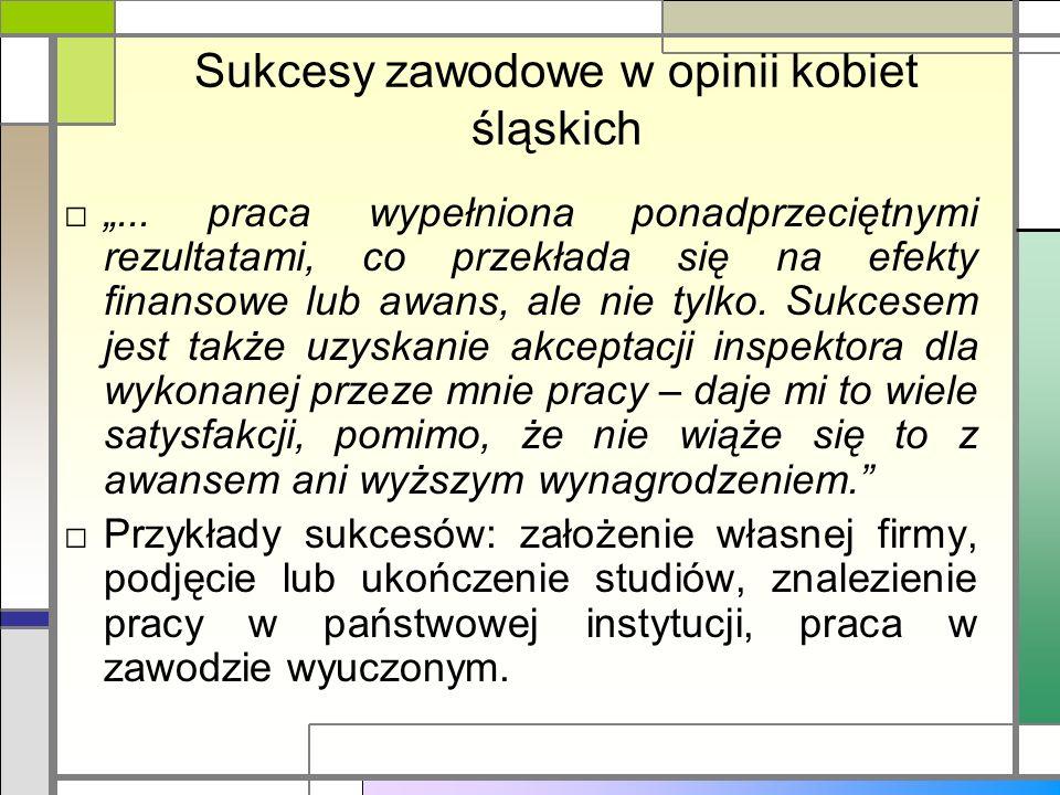Sukcesy zawodowe w opinii kobiet śląskich