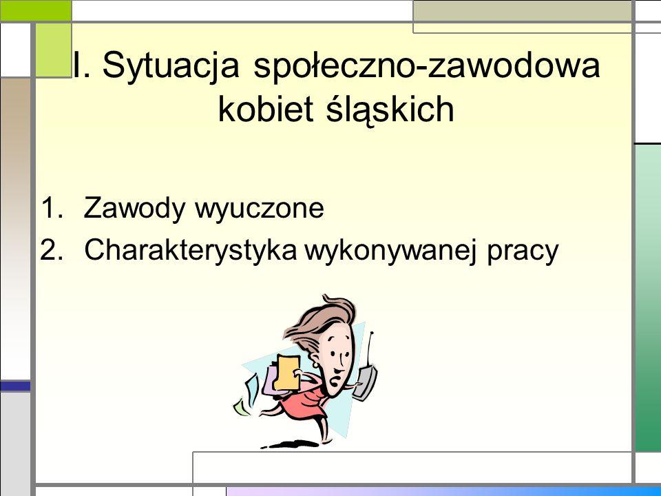 I. Sytuacja społeczno-zawodowa kobiet śląskich