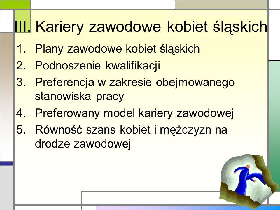 III. Kariery zawodowe kobiet śląskich