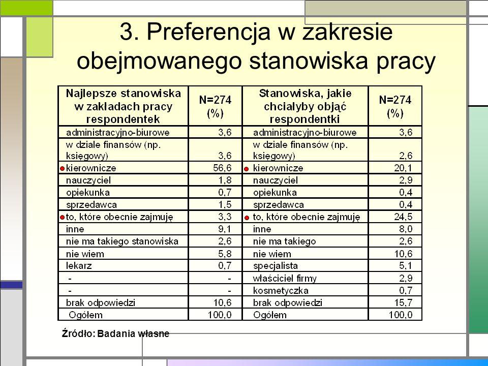 3. Preferencja w zakresie obejmowanego stanowiska pracy