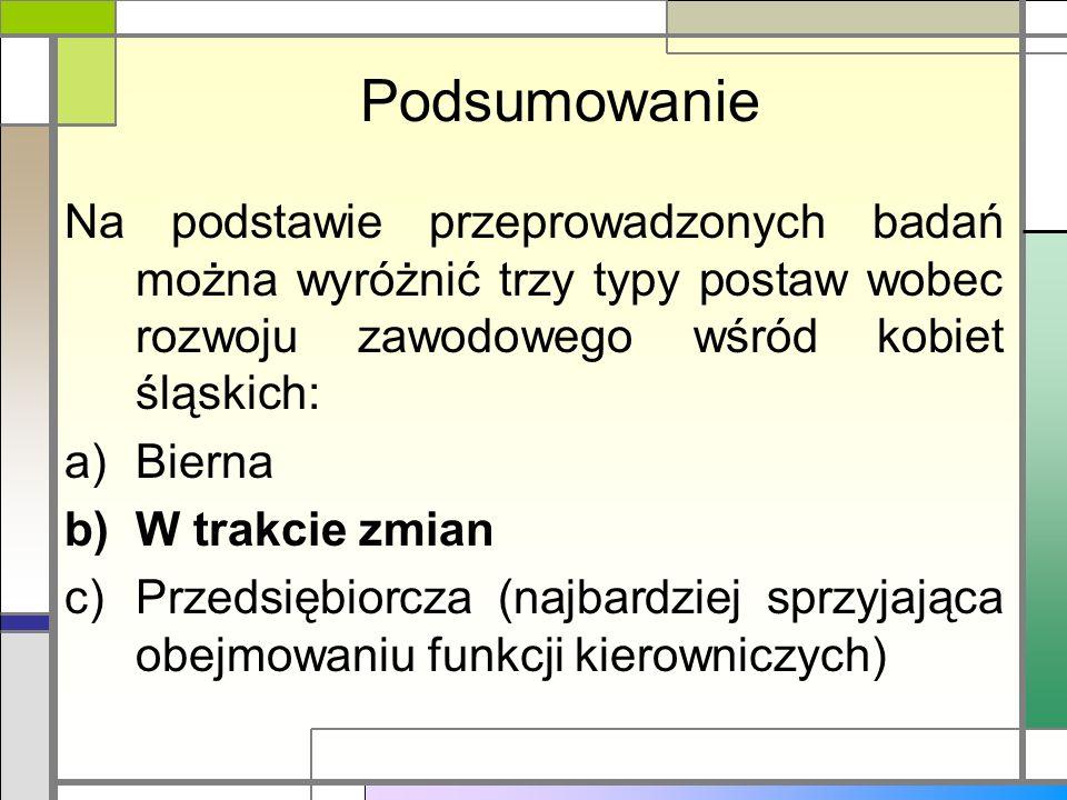 PodsumowanieNa podstawie przeprowadzonych badań można wyróżnić trzy typy postaw wobec rozwoju zawodowego wśród kobiet śląskich: