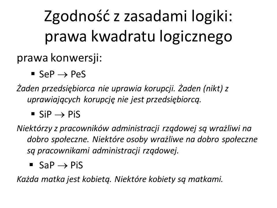 Zgodność z zasadami logiki: prawa kwadratu logicznego