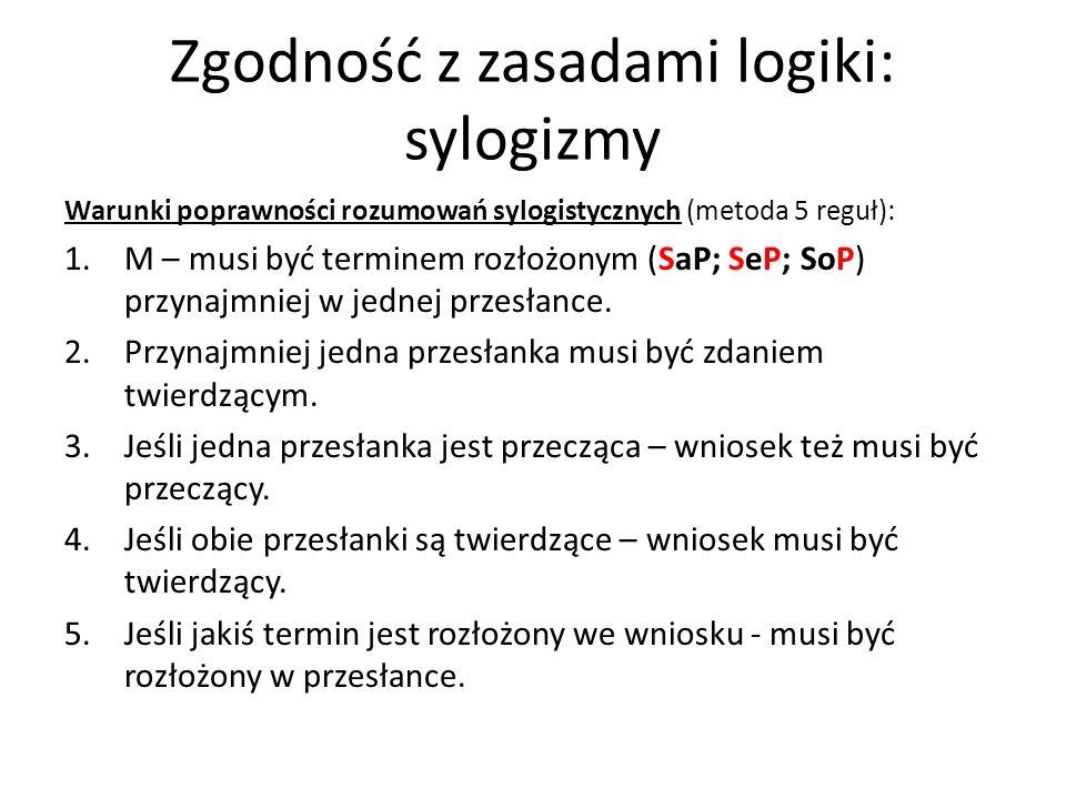 Zgodność z zasadami logiki: sylogizmy