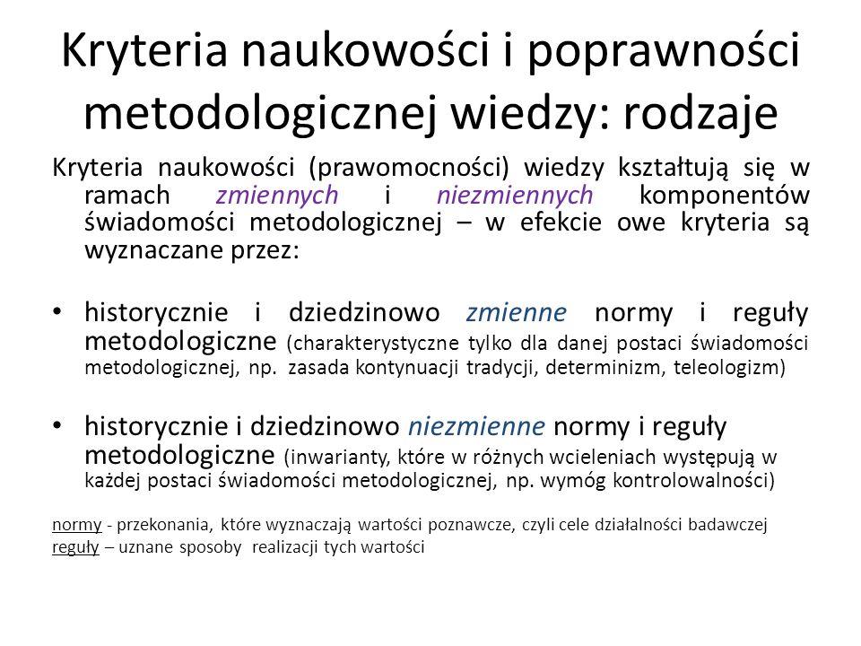Kryteria naukowości i poprawności metodologicznej wiedzy: rodzaje