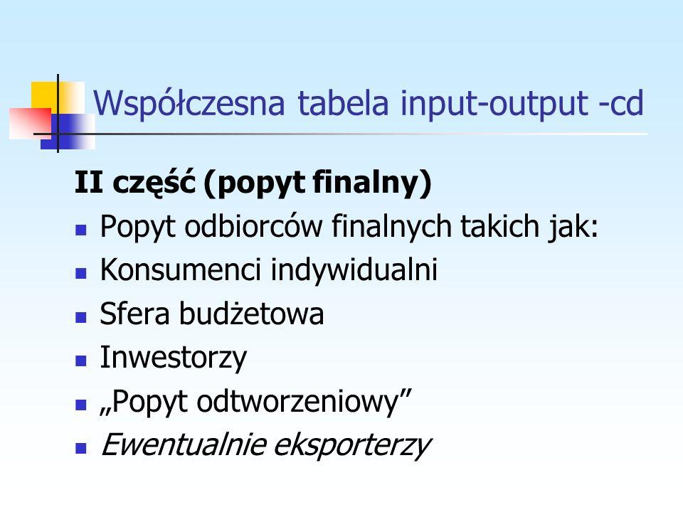 Współczesna tabela input-output -cd