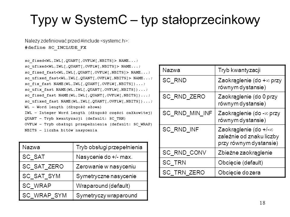 Typy w SystemC – typ stałoprzecinkowy