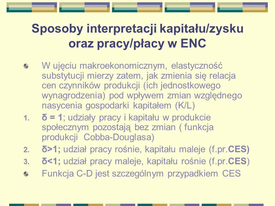 Sposoby interpretacji kapitału/zysku oraz pracy/płacy w ENC