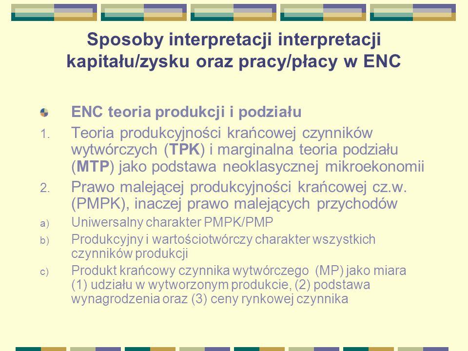 Sposoby interpretacji interpretacji kapitału/zysku oraz pracy/płacy w ENC