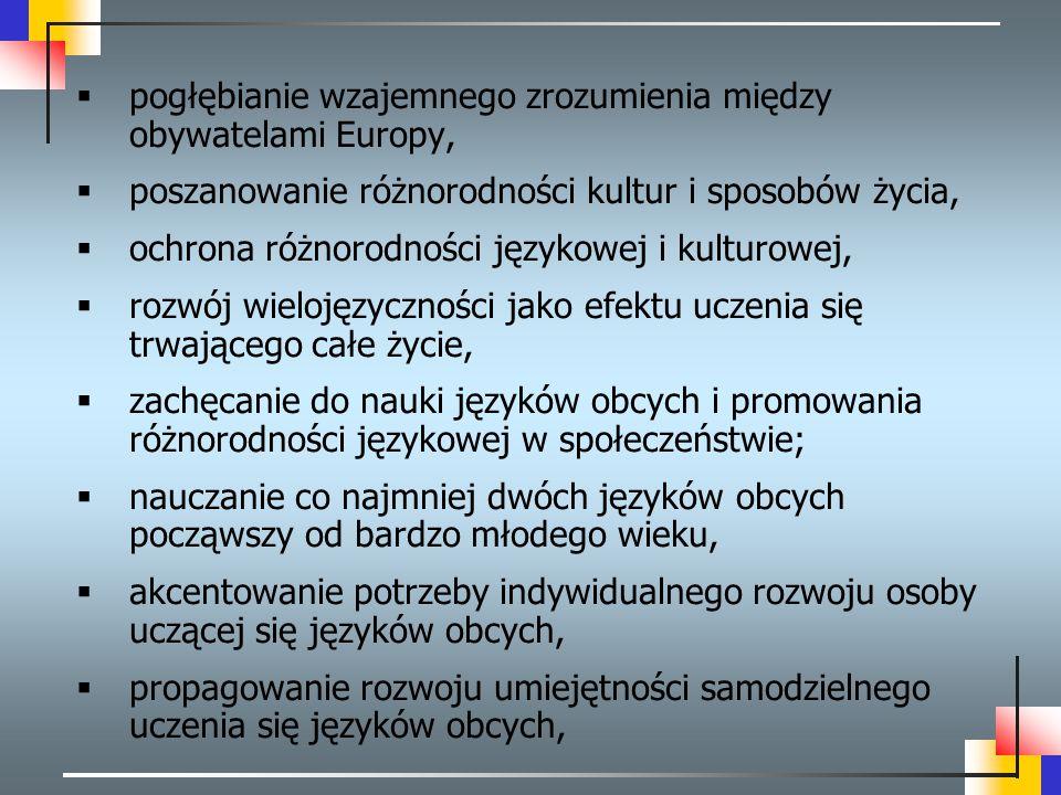pogłębianie wzajemnego zrozumienia między obywatelami Europy,