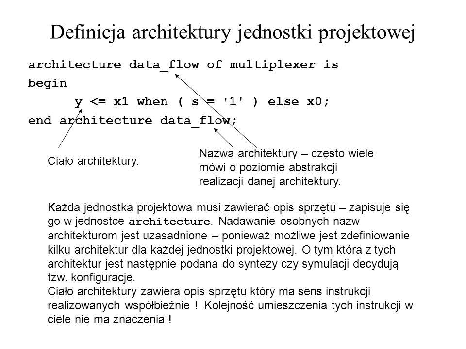 Definicja architektury jednostki projektowej
