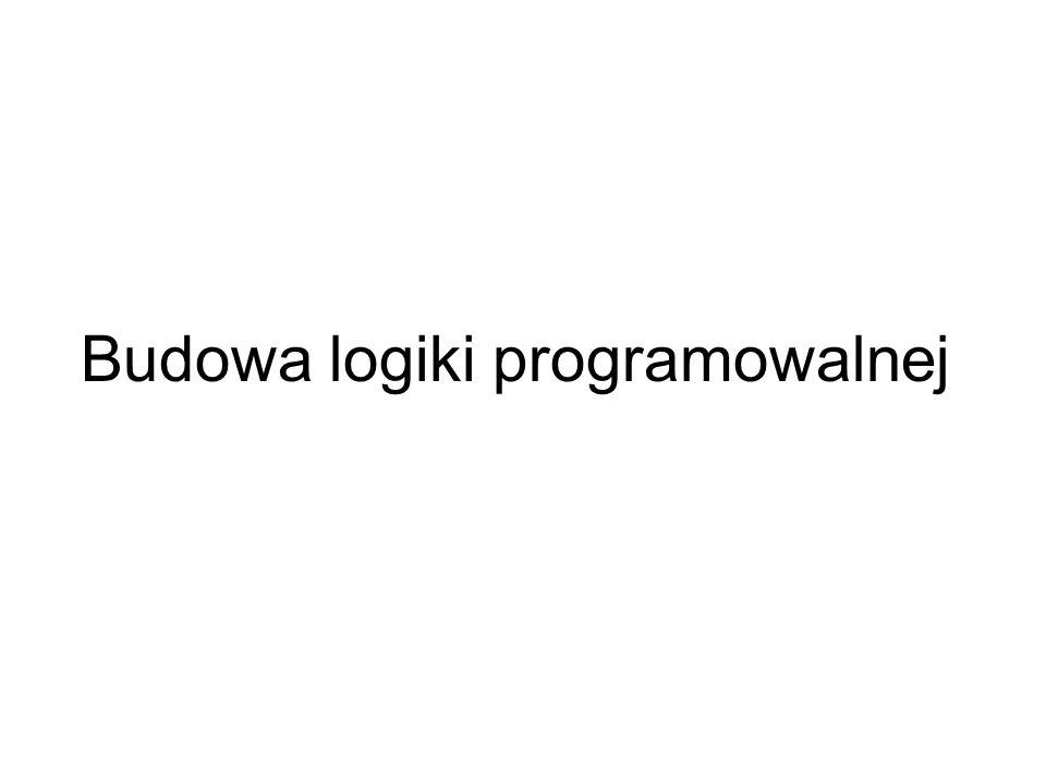 Budowa logiki programowalnej