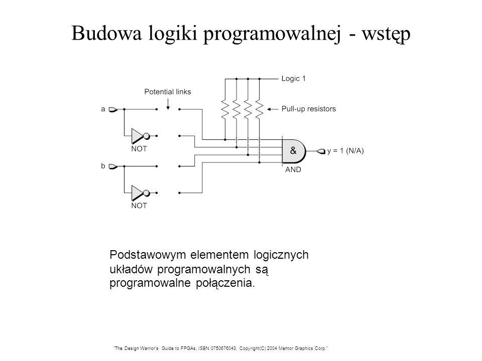 Budowa logiki programowalnej - wstęp