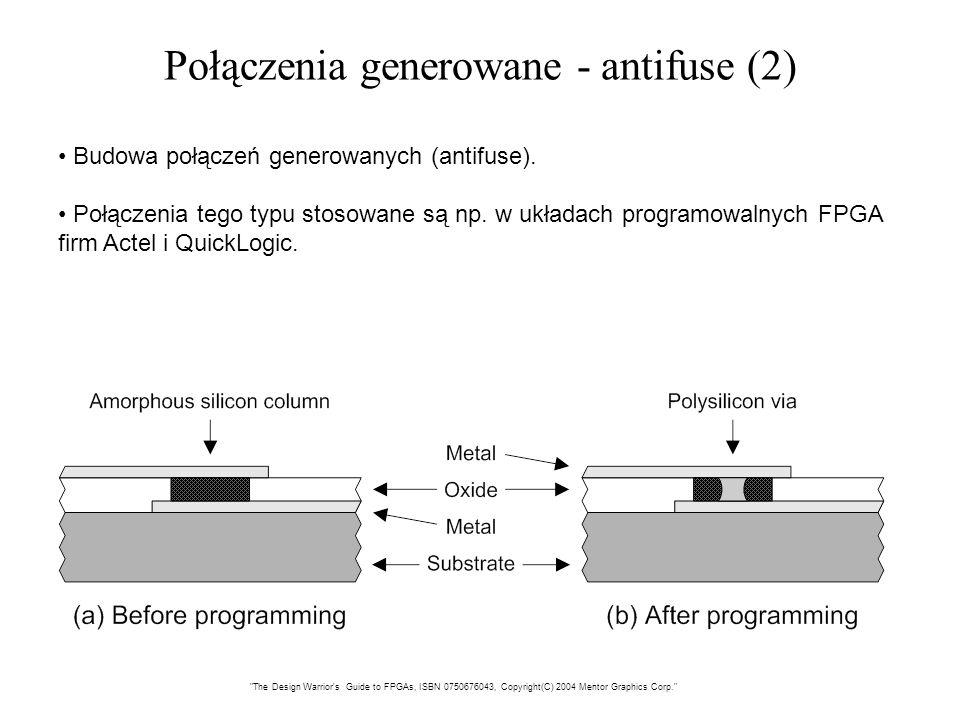 Połączenia generowane - antifuse (2)