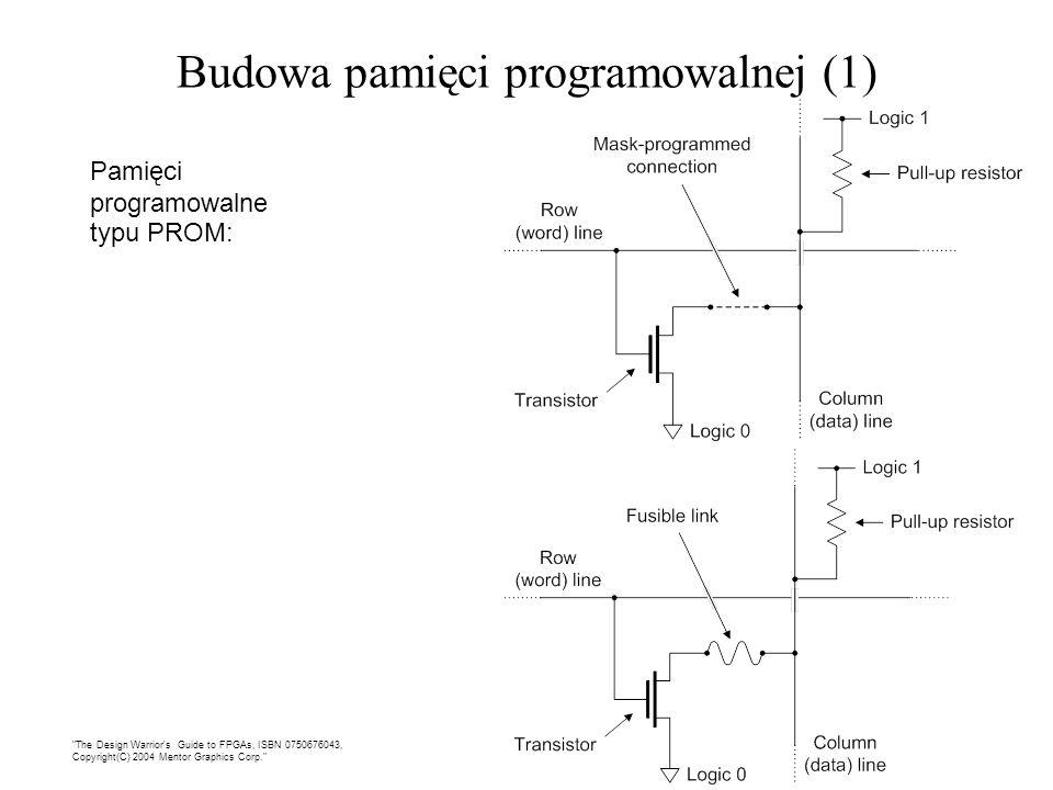 Budowa pamięci programowalnej (1)