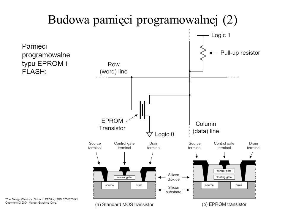 Budowa pamięci programowalnej (2)