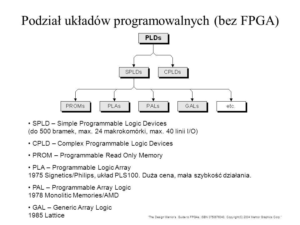 Podział układów programowalnych (bez FPGA)