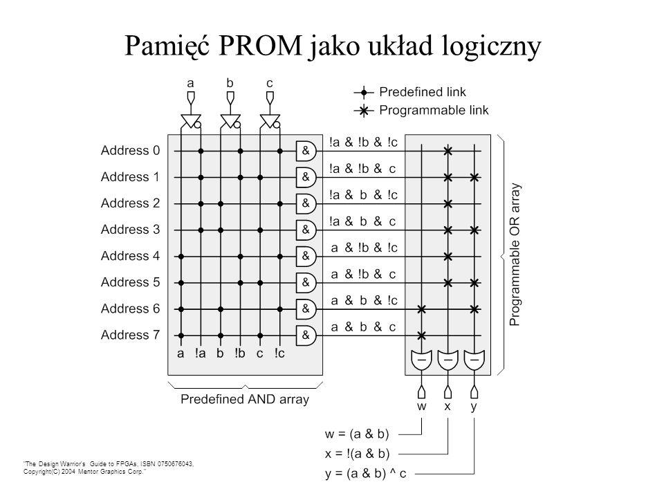 Pamięć PROM jako układ logiczny
