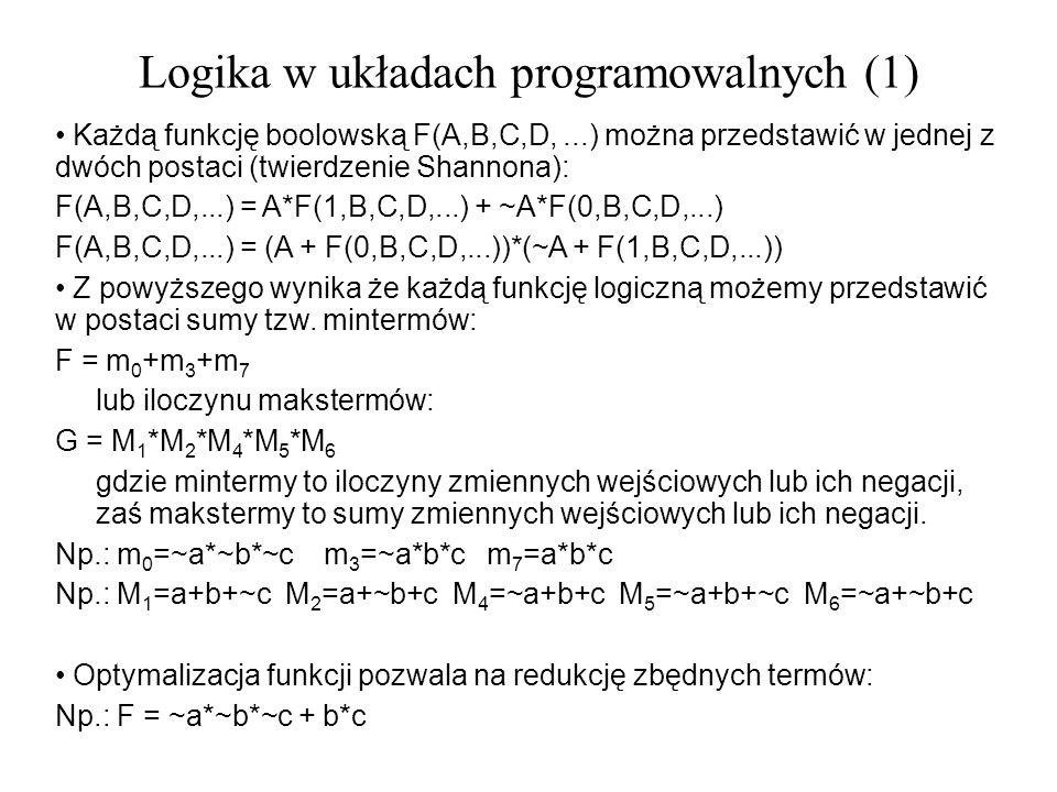 Logika w układach programowalnych (1)