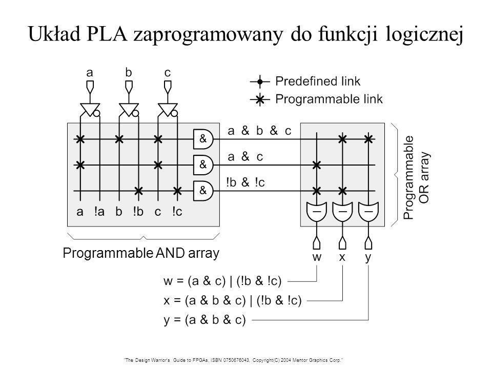Układ PLA zaprogramowany do funkcji logicznej