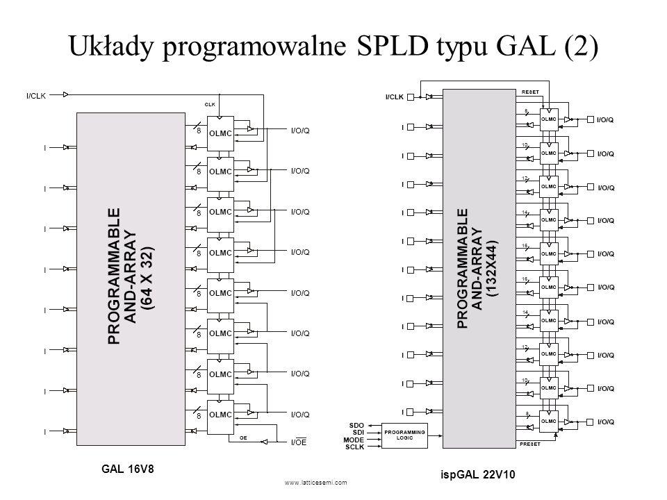 Układy programowalne SPLD typu GAL (2)