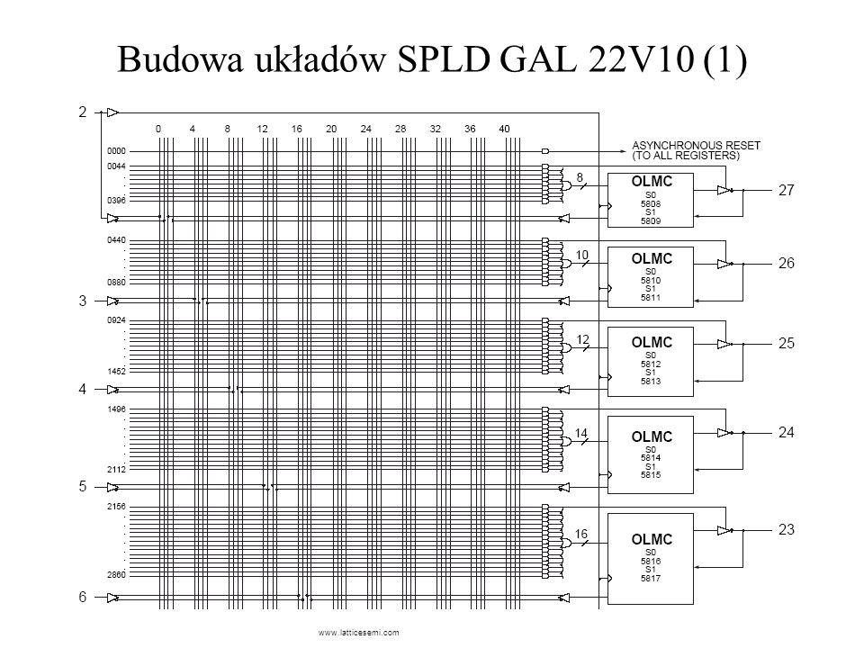 Budowa układów SPLD GAL 22V10 (1)