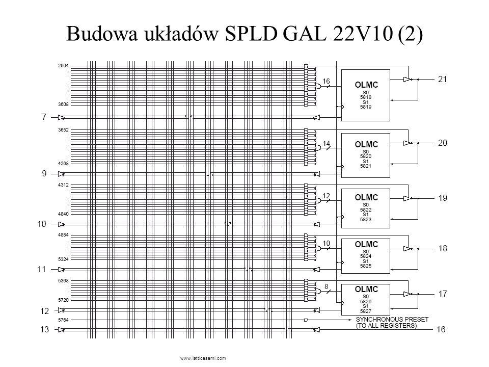 Budowa układów SPLD GAL 22V10 (2)