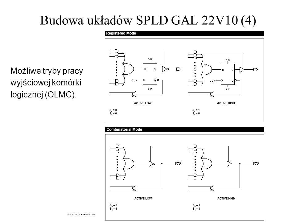Budowa układów SPLD GAL 22V10 (4)