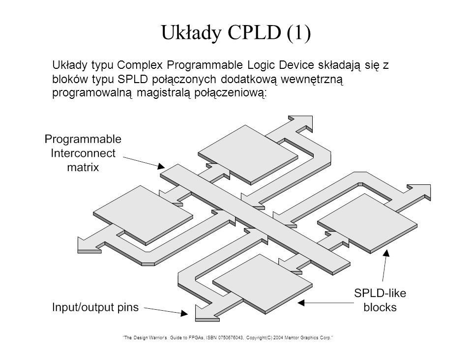 Układy CPLD (1)