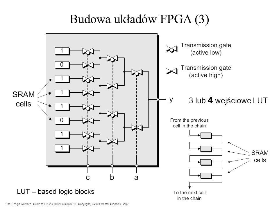 Budowa układów FPGA (3) 3 lub 4 wejściowe LUT LUT – based logic blocks