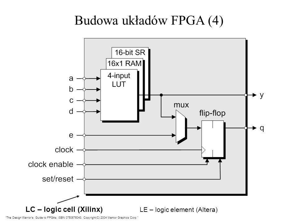 Budowa układów FPGA (4) LC – logic cell (Xilinx)