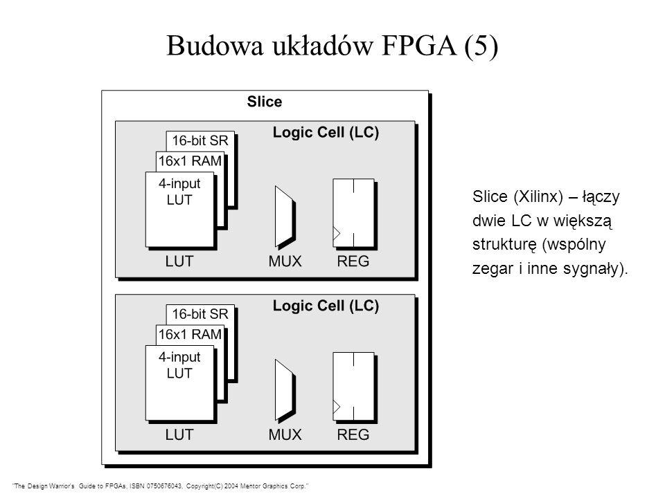 Budowa układów FPGA (5) Slice (Xilinx) – łączy dwie LC w większą