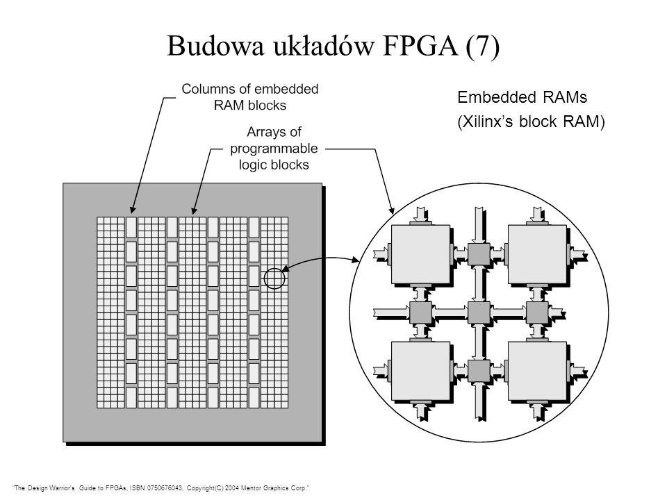 Budowa układów FPGA (7) Embedded RAMs (Xilinx's block RAM)