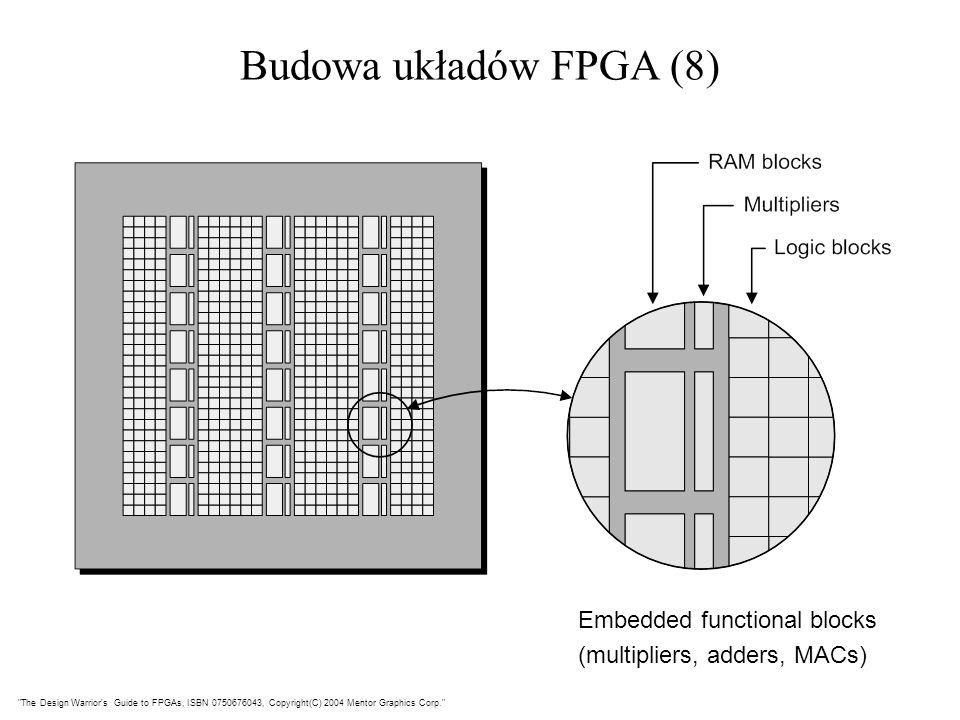 Budowa układów FPGA (8) Embedded functional blocks