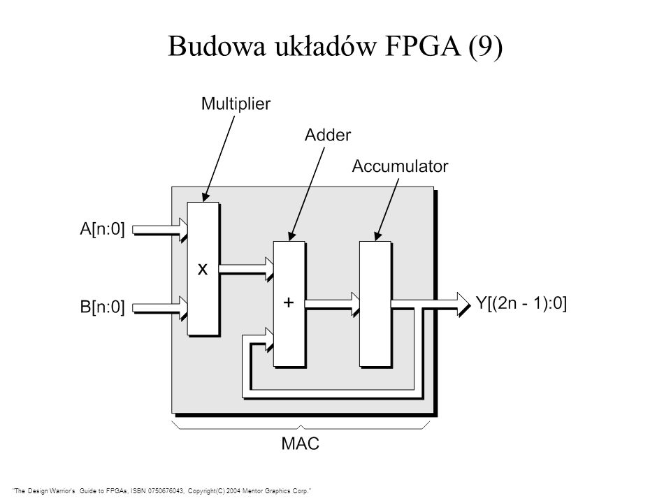 Budowa układów FPGA (9) The Design Warrior s Guide to FPGAs, ISBN , Copyright(C) 2004 Mentor Graphics Corp.